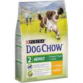 Dog Chow для собак (ягненок), 14кг