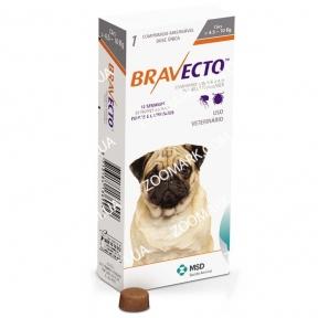 Таблетка Бравекто (Bravecto) для собак